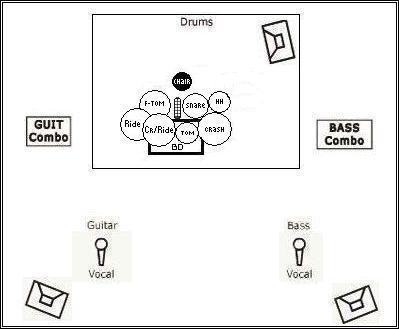 Stage-план